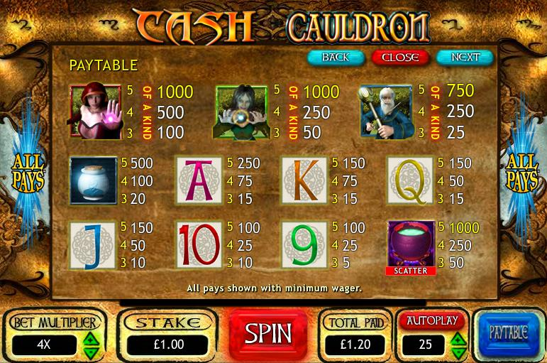 Cash Cauldron Paytable