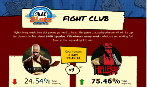 Fight Club Promotion at All Slots Casino