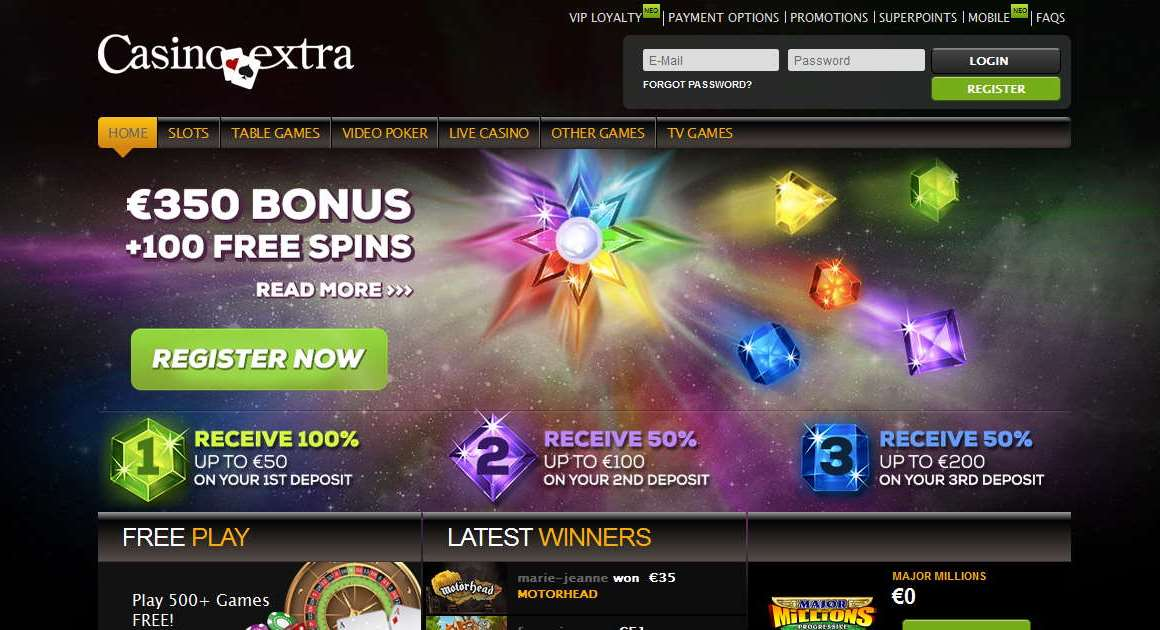 Casino Extra Weekly Promotions