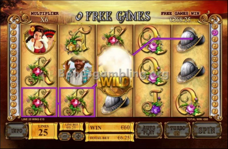 New Playtech Riches of Don Quixote Slot