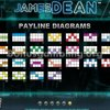 James Dean Slot Winlines
